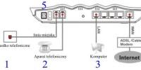Obraz przedstawiający schemat portów w bramce Vigor 2100V.